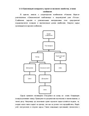 должностная инструкция заведующего подсобным хозяйством - фото 4